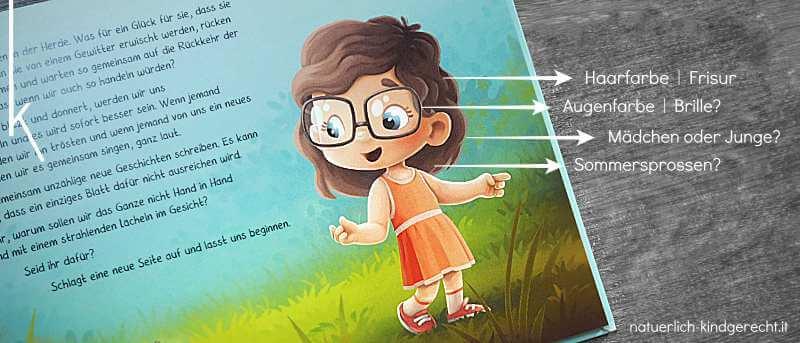 Personalisiertes Kinderbuch mit Kind zum Anpassen Aussehen persönliches Kinderbuch anpassen