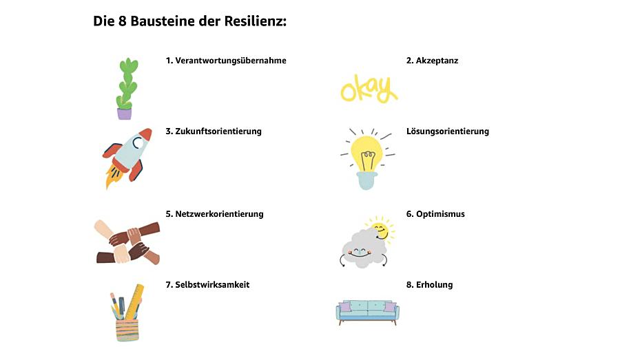 Die acht Bausteine der Resilienz